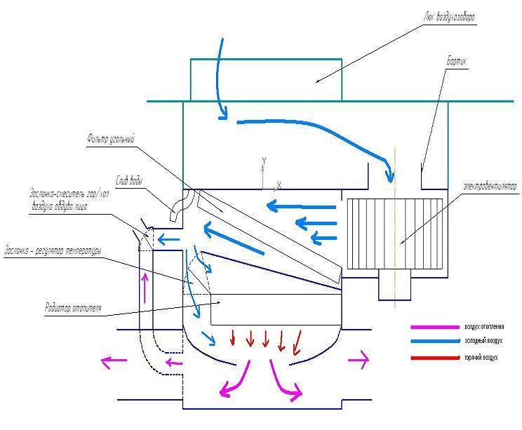 Схема отопителя, отвечающая
